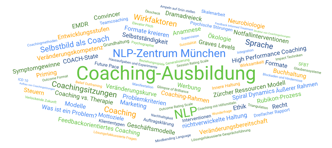nlp-coach-dvnlp-muenchen
