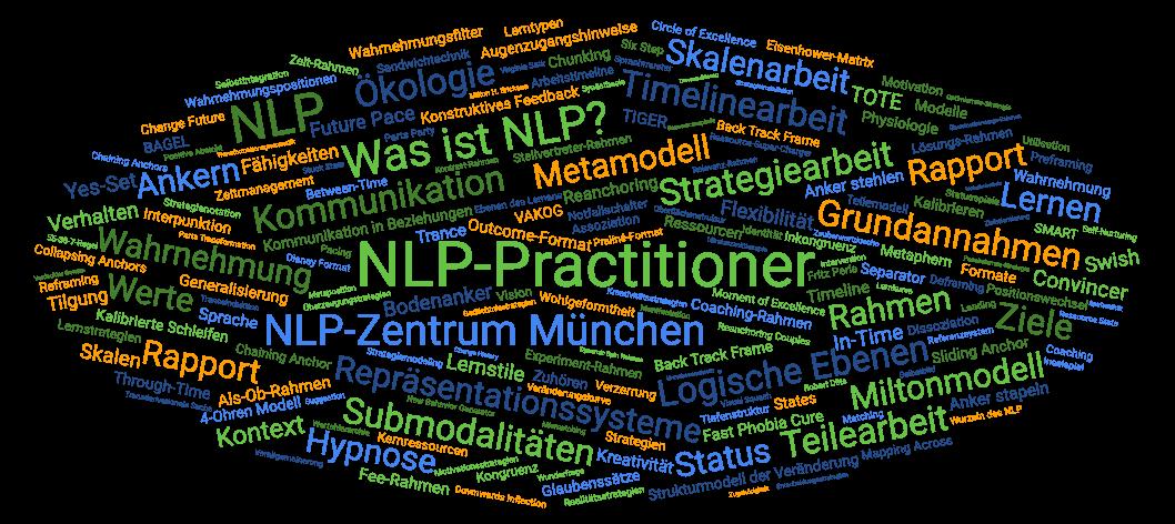 NLP Practitioner Ausbildung München